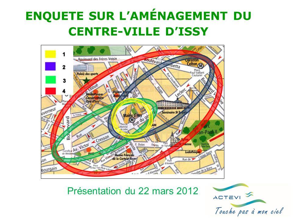 ENQUETE SUR L'AMÉNAGEMENT DU CENTRE-VILLE D'ISSY