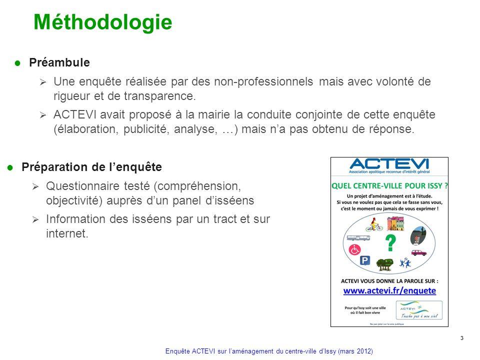Méthodologie Préambule