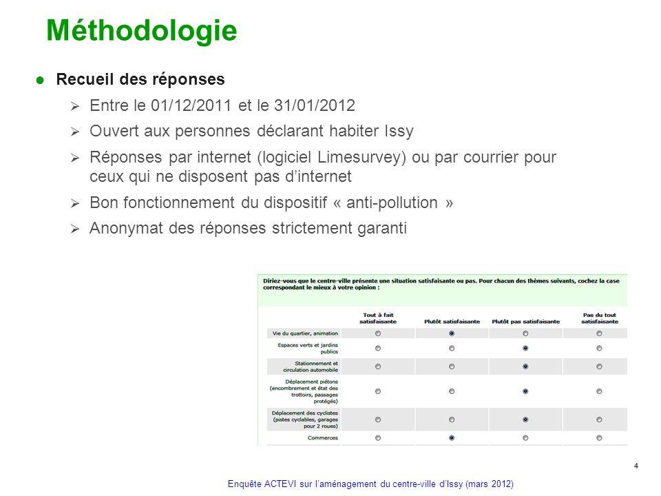 Méthodologie Recueil des réponses Entre le 01/12/2011 et le 31/01/2012