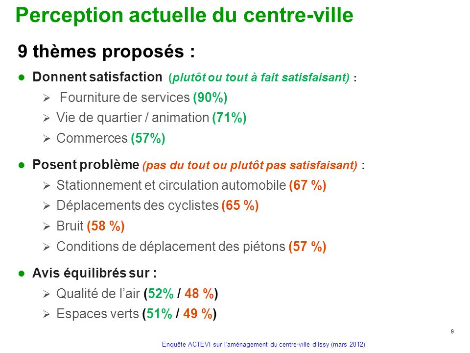 Perception actuelle du centre-ville