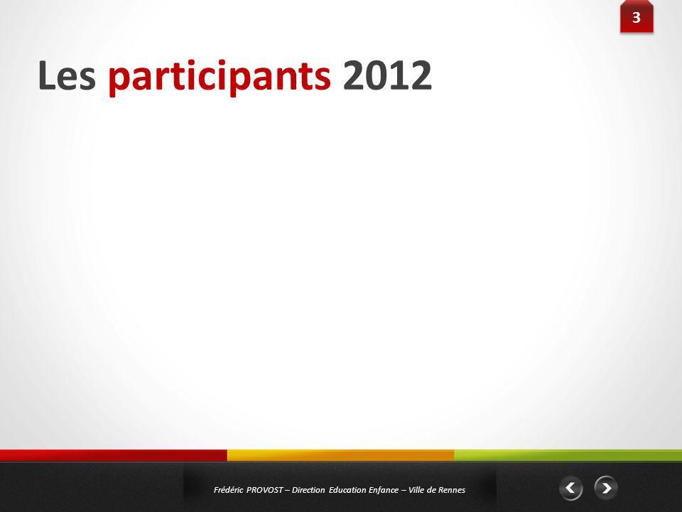 Les participants 2012 3 Albert de Mun Champion de Cicé