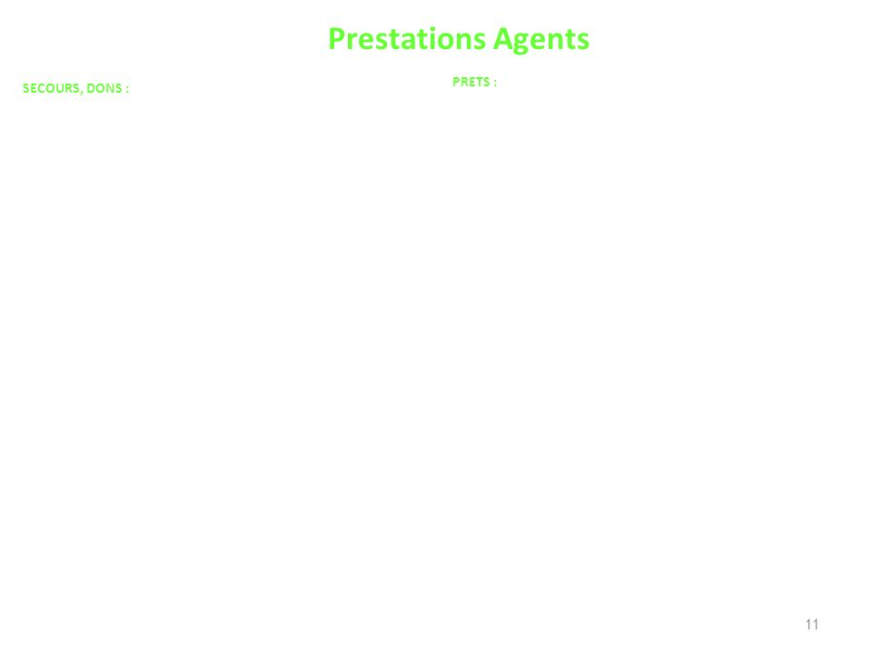 Prestations Agents PRETS : SECOURS, DONS :
