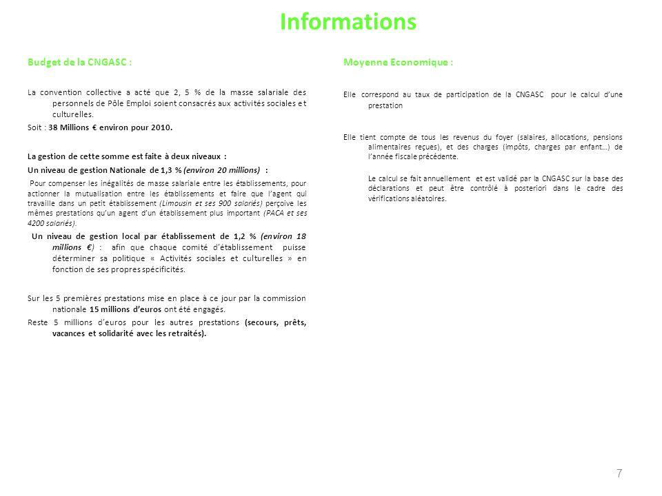 Informations Budget de la CNGASC : Moyenne Economique :