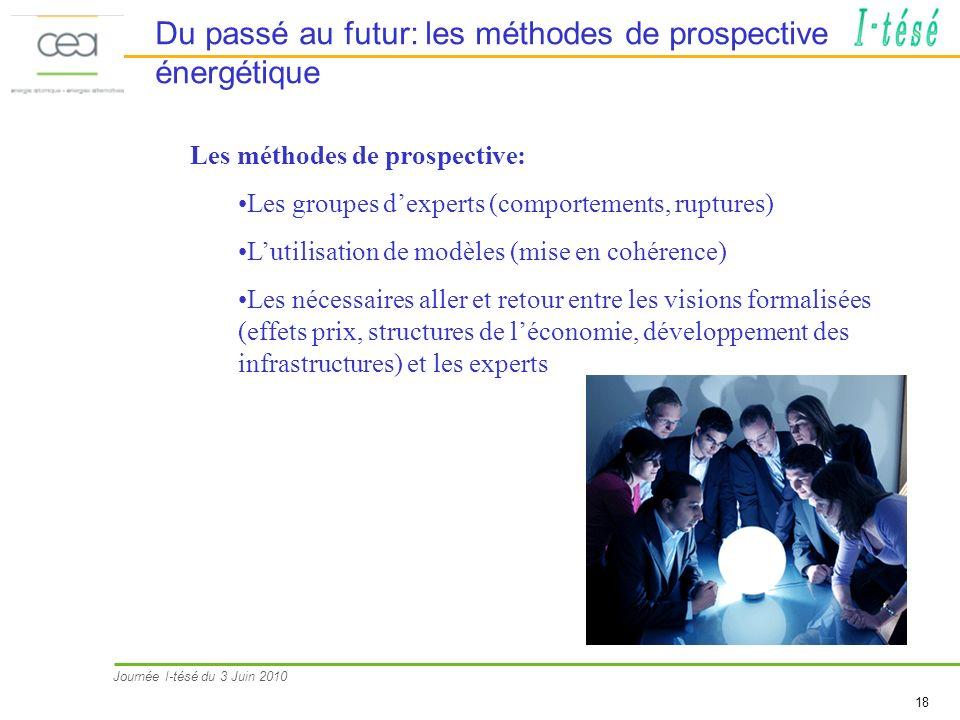 Du passé au futur: les méthodes de prospective énergétique