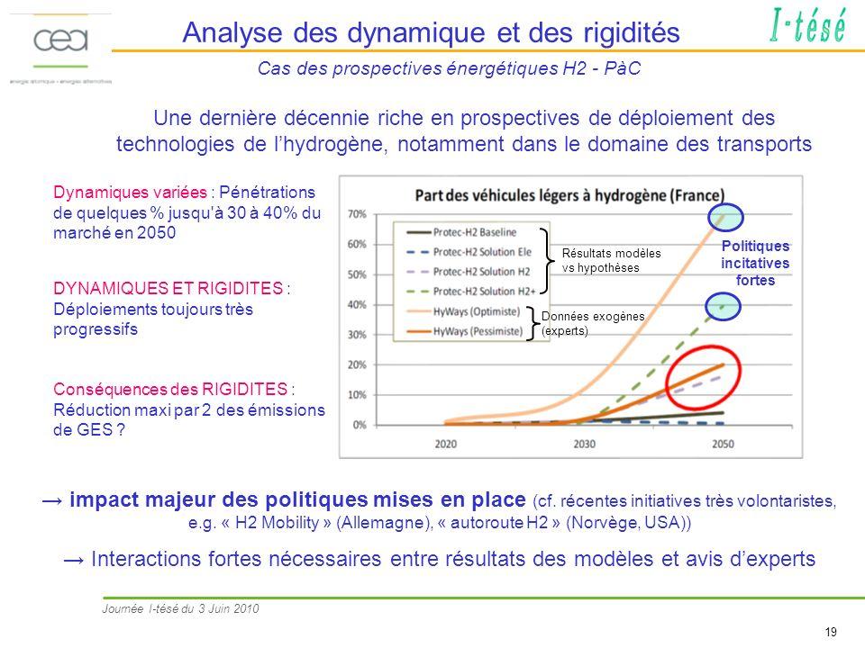 Analyse des dynamique et des rigidités