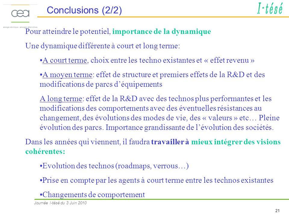 Conclusions (2/2) Pour atteindre le potentiel, importance de la dynamique. Une dynamique différente à court et long terme: