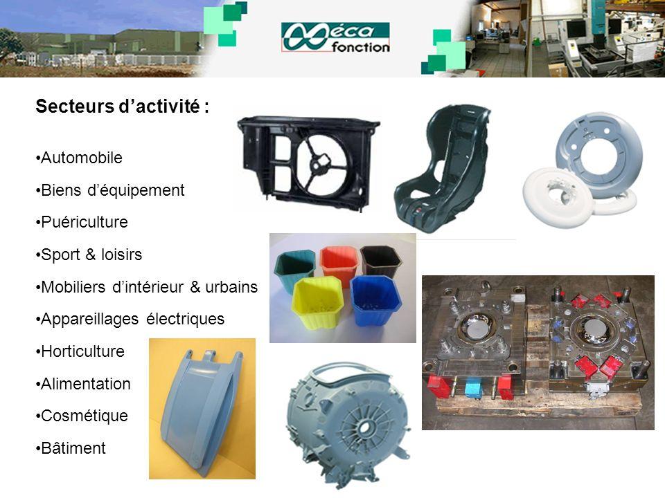 Secteurs d'activité : Automobile Biens d'équipement Puériculture