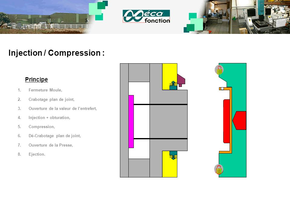 Injection / Compression :