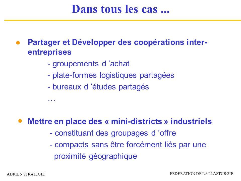 Dans tous les cas ... Partager et Développer des coopérations inter-entreprises. - groupements d 'achat.