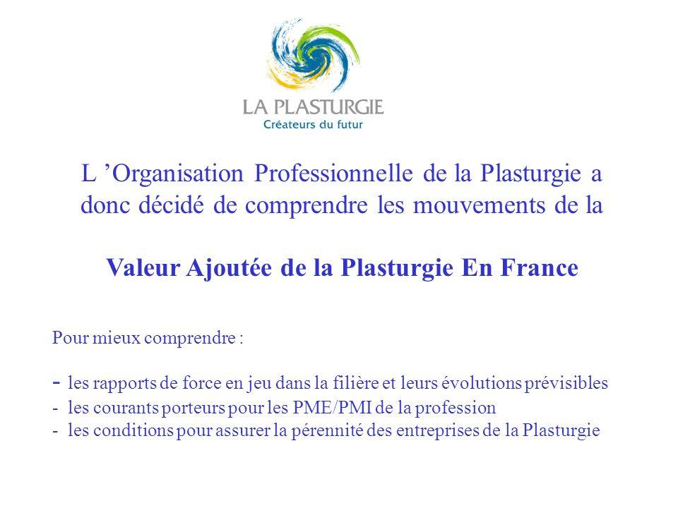 Valeur Ajoutée de la Plasturgie En France