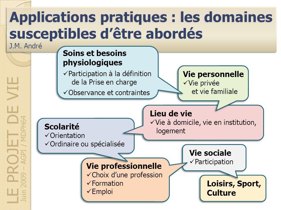 Applications pratiques : les domaines susceptibles d'être abordés