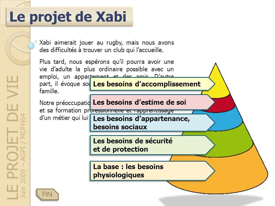 LE PROJET DE VIE Le projet de Xabi Les besoins d'accomplissement