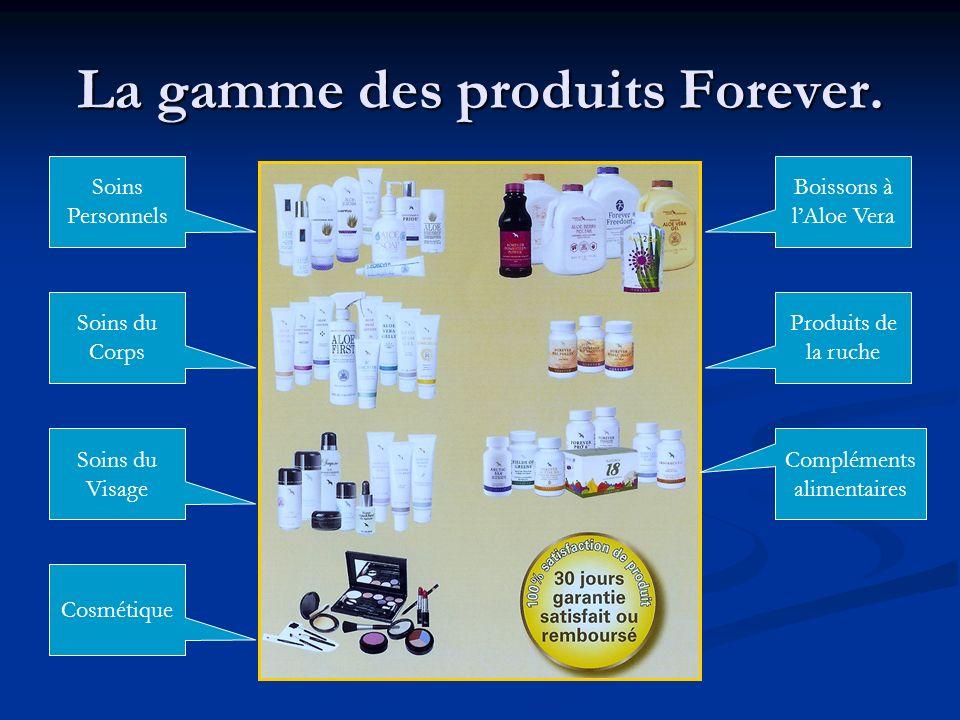 La gamme des produits Forever.