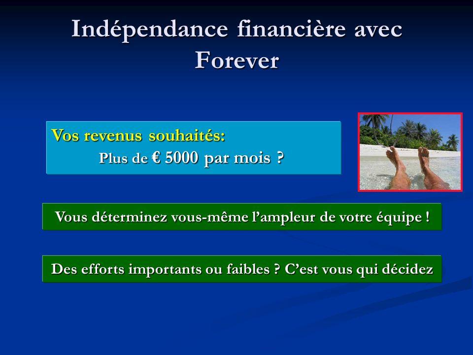 Indépendance financière avec Forever