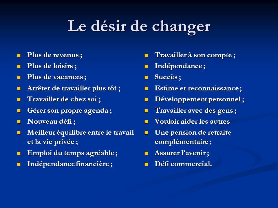 Le désir de changer Plus de revenus ; Plus de loisirs ;