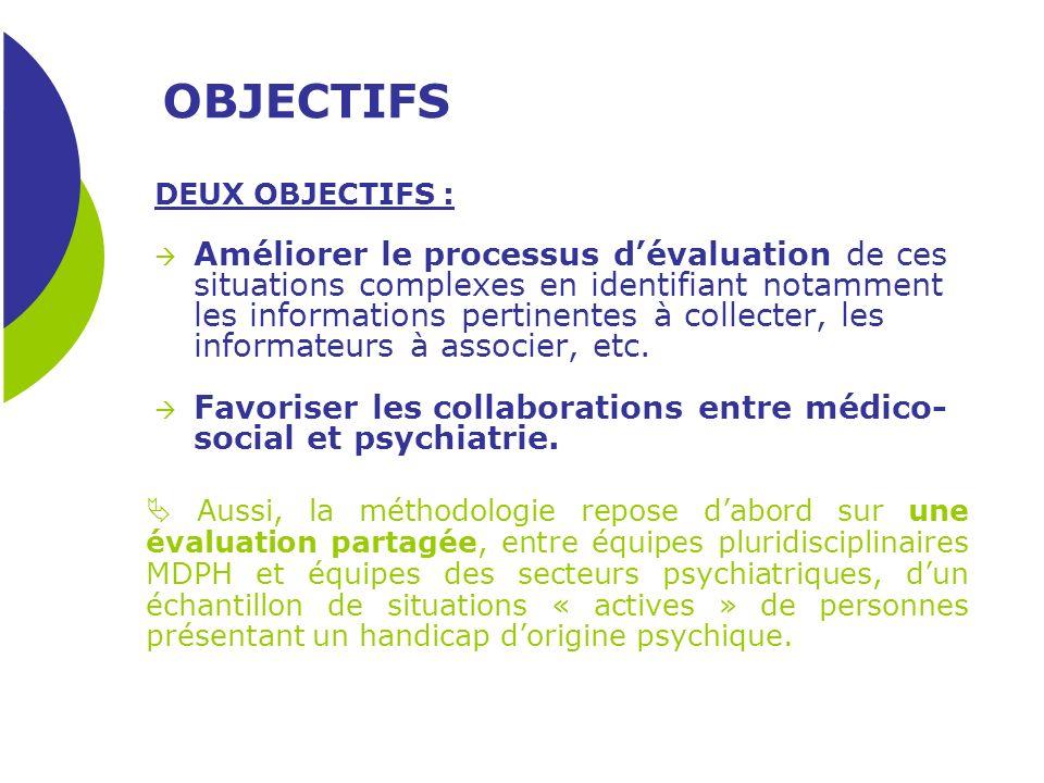 OBJECTIFS DEUX OBJECTIFS :