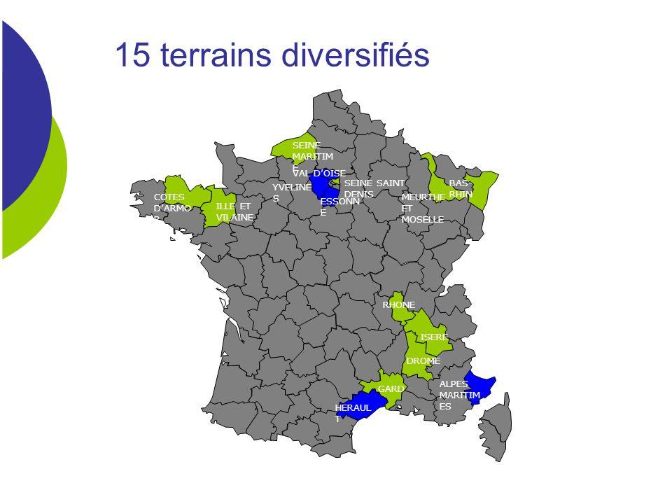 15 terrains diversifiés Nom de l intervenant BAS-RHIN ISERE