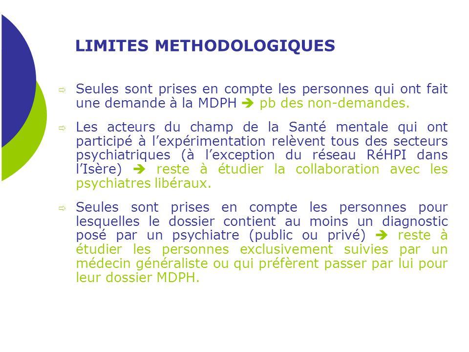 LIMITES METHODOLOGIQUES