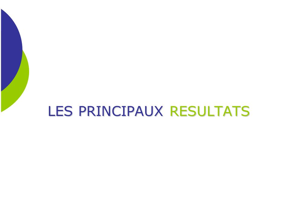 LES PRINCIPAUX RESULTATS
