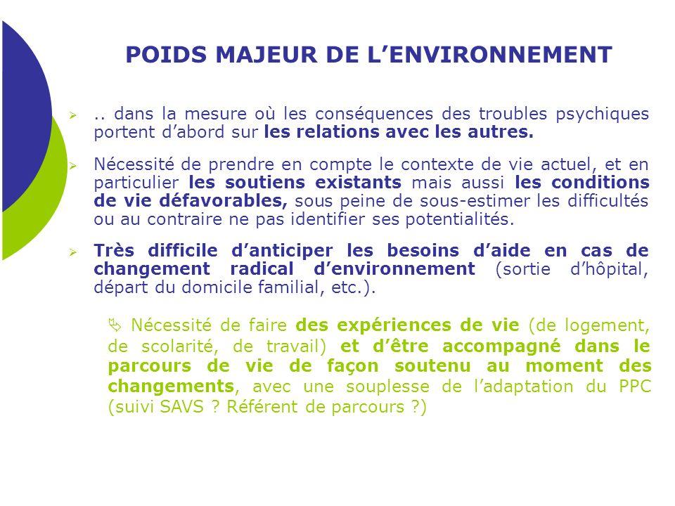 POIDS MAJEUR DE L'ENVIRONNEMENT
