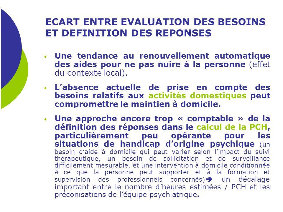 ECART ENTRE EVALUATION DES BESOINS ET DEFINITION DES REPONSES