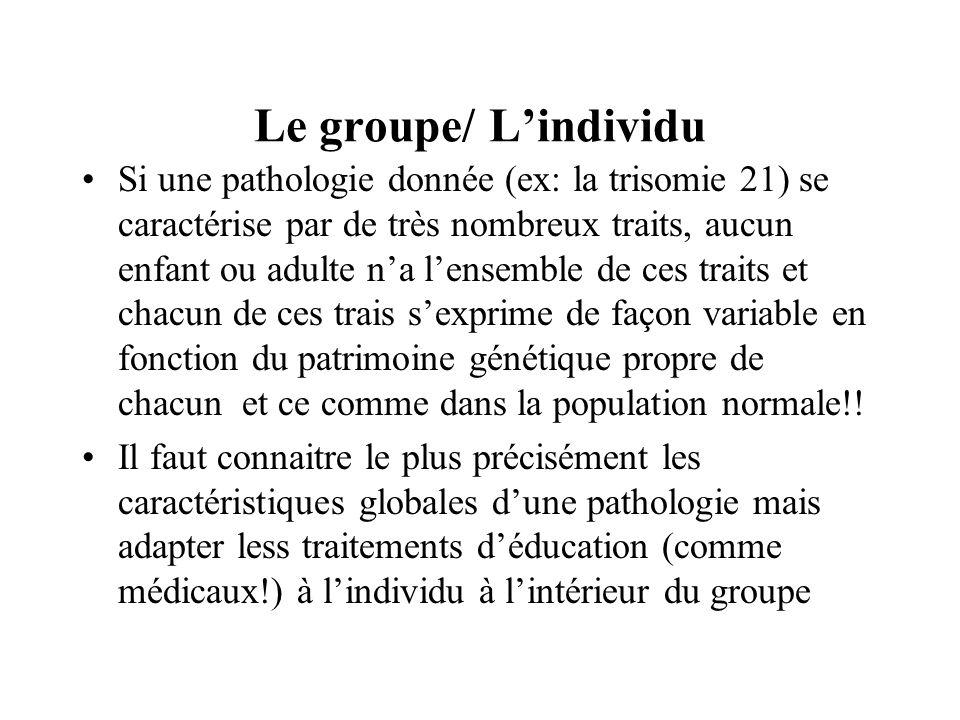 Le groupe/ L'individu