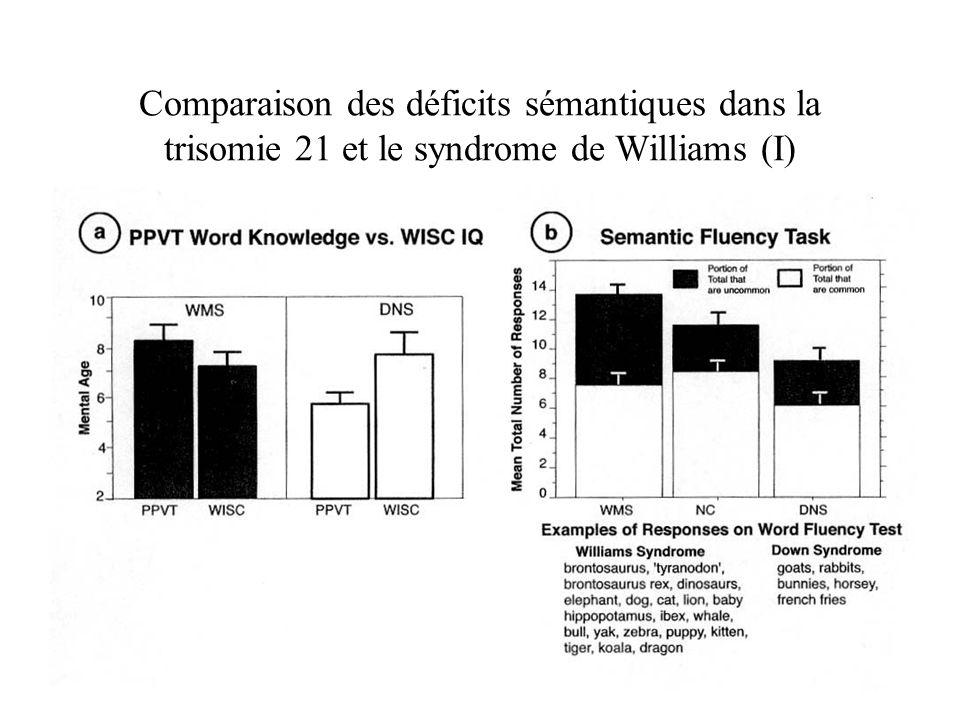 Comparaison des déficits sémantiques dans la trisomie 21 et le syndrome de Williams (I)