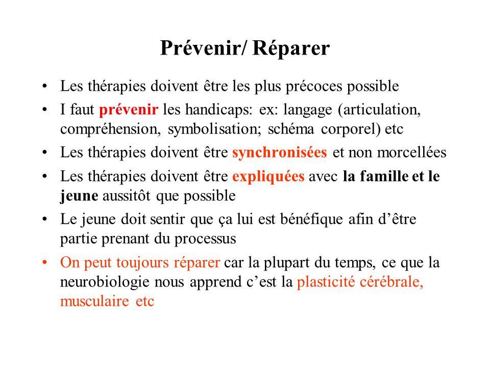 Prévenir/ Réparer Les thérapies doivent être les plus précoces possible.