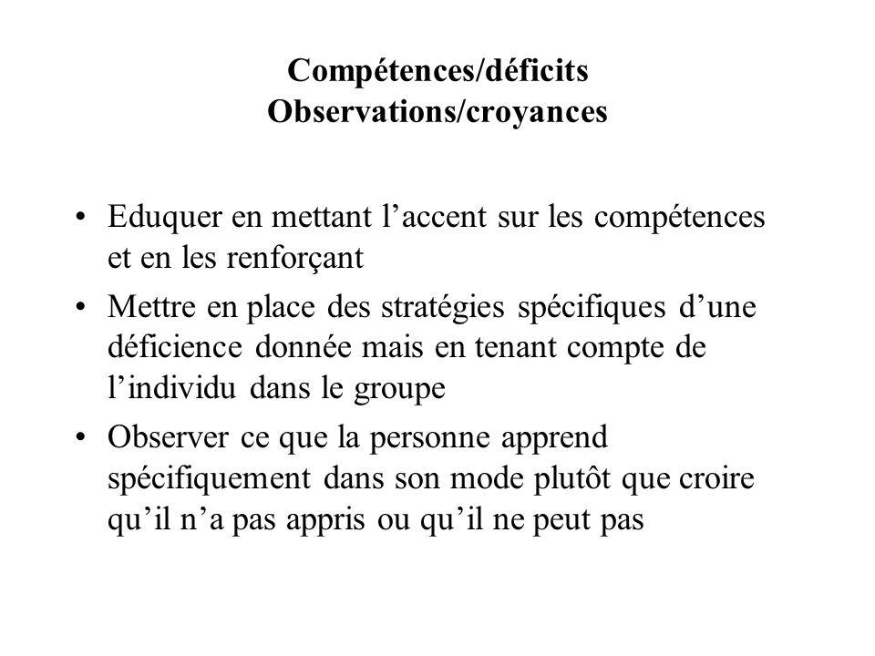 Compétences/déficits Observations/croyances