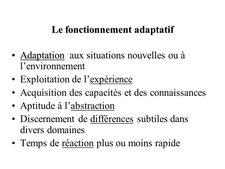 Le fonctionnement adaptatif