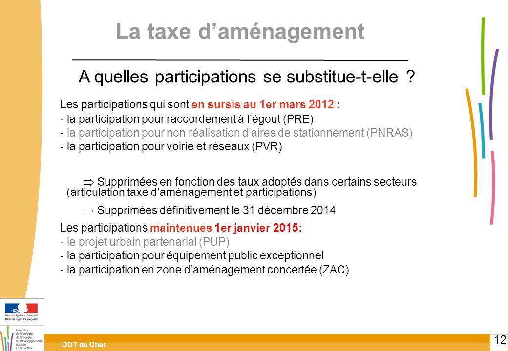 La taxe d'aménagement A quelles participations se substitue-t-elle