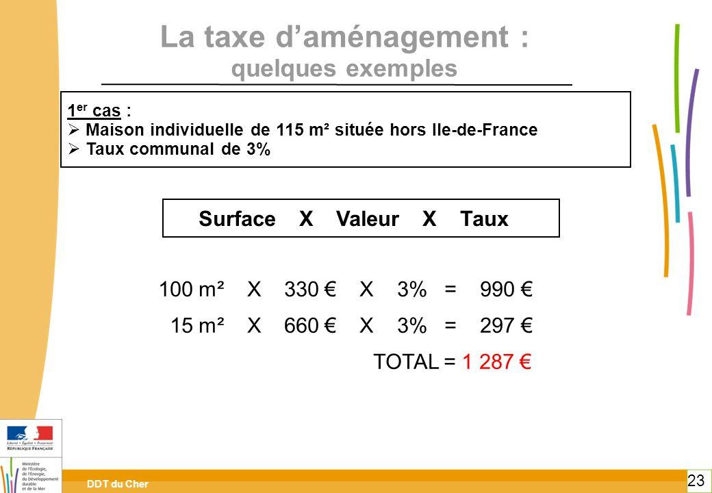 La taxe d'aménagement : quelques exemples