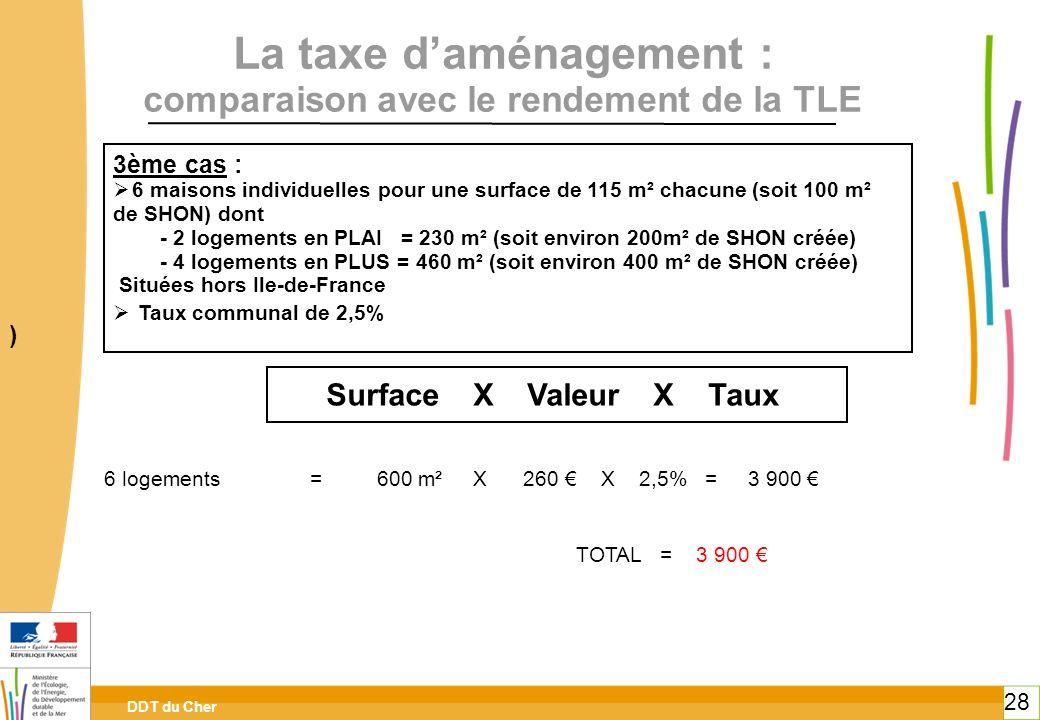 La taxe d'aménagement : comparaison avec le rendement de la TLE