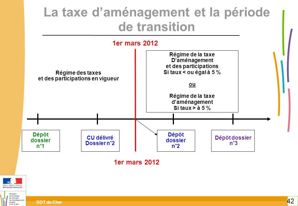 La taxe d'aménagement et la période de transition