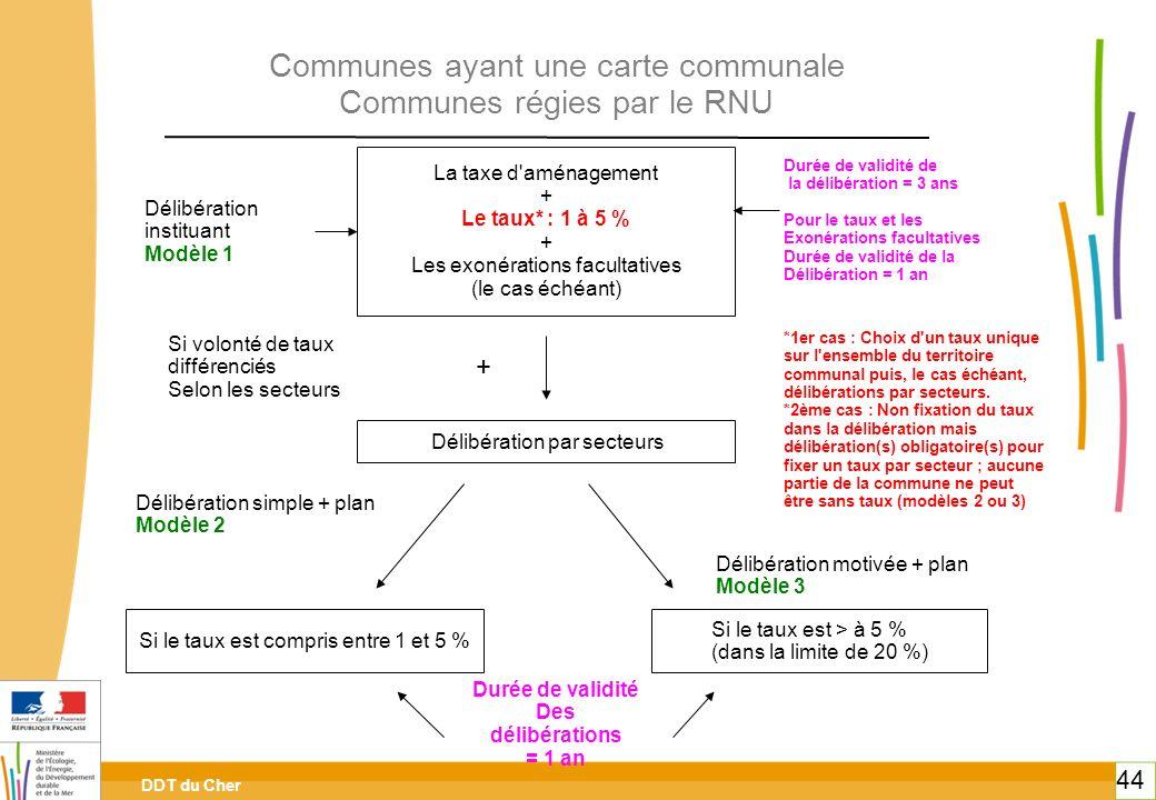 Communes ayant une carte communale Communes régies par le RNU