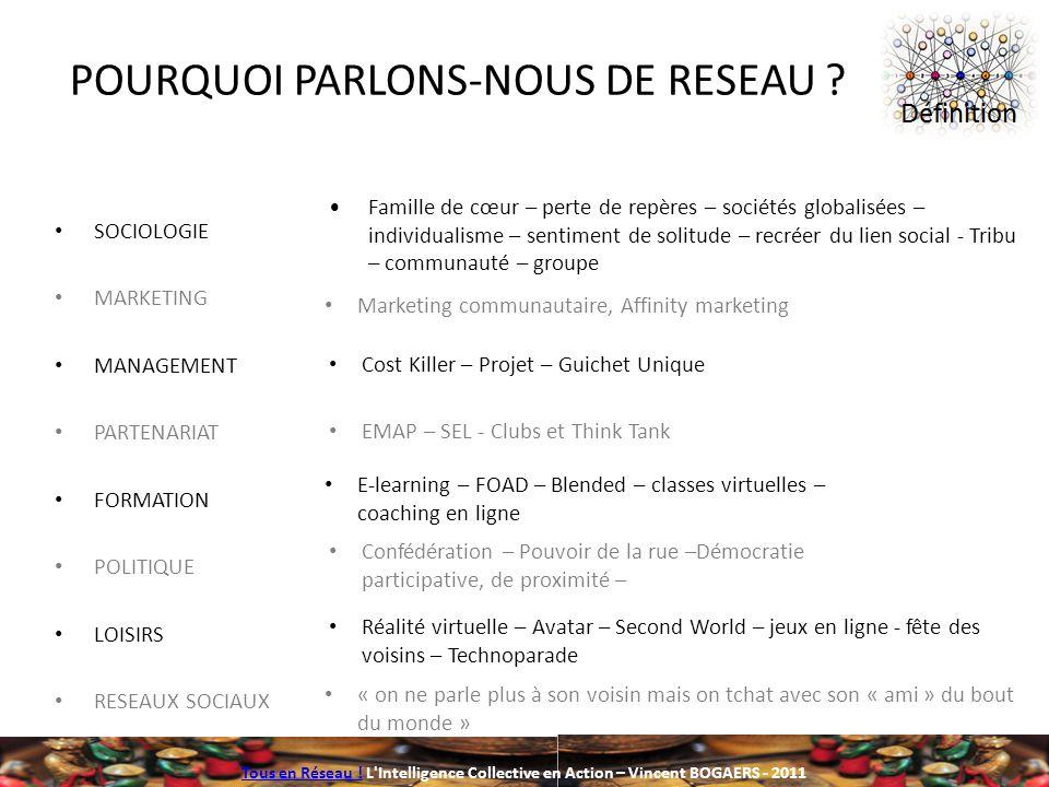 POURQUOI PARLONS-NOUS DE RESEAU
