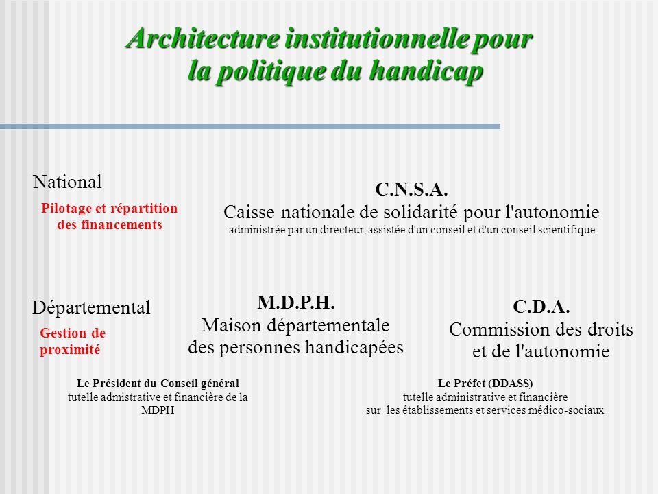 Architecture institutionnelle pour la politique du handicap