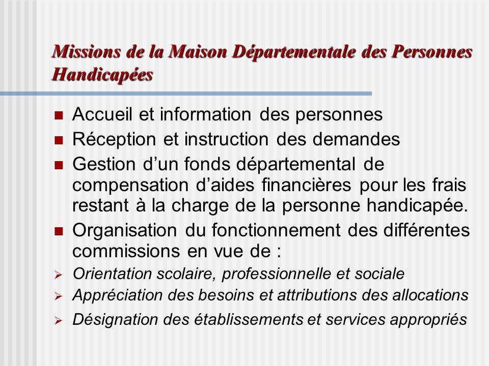 Missions de la Maison Départementale des Personnes Handicapées