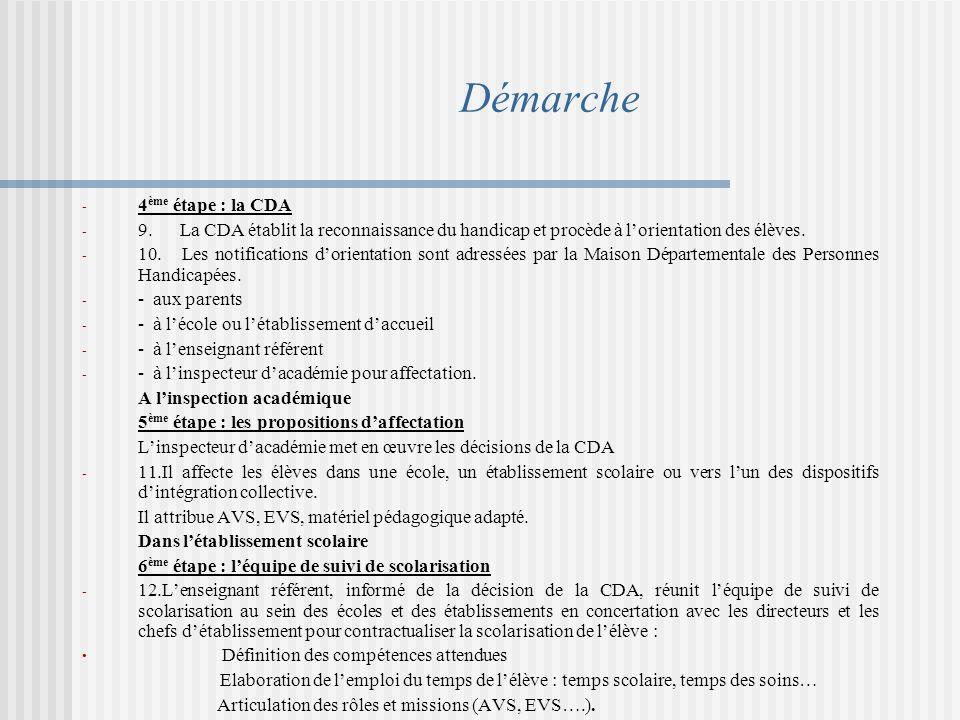 Démarche 4ème étape : la CDA