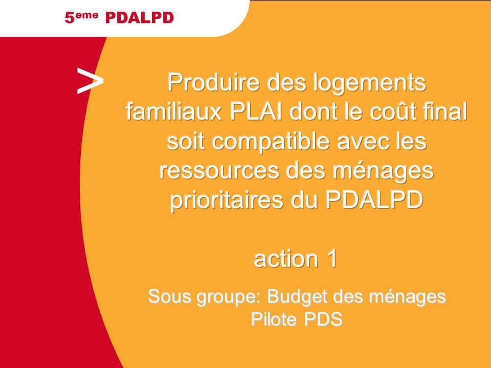 Produire des logements familiaux PLAI dont le coût final soit compatible avec les ressources des ménages prioritaires du PDALPD action 1 Sous groupe: Budget des ménages Pilote PDS