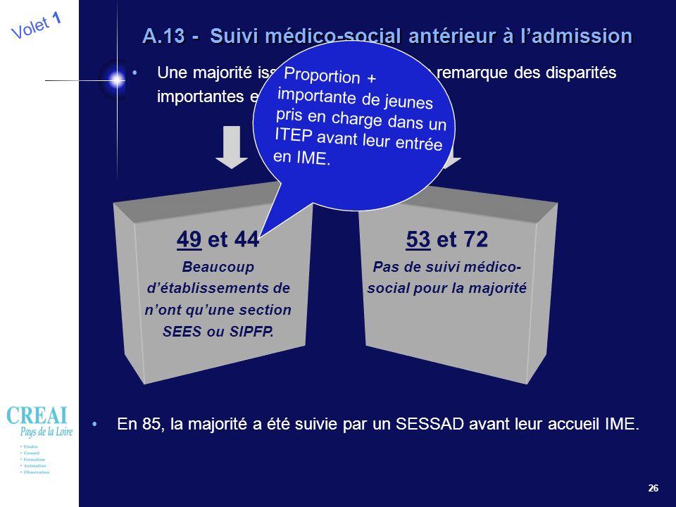 49 et 44 53 et 72 A.13 - Suivi médico-social antérieur à l'admission