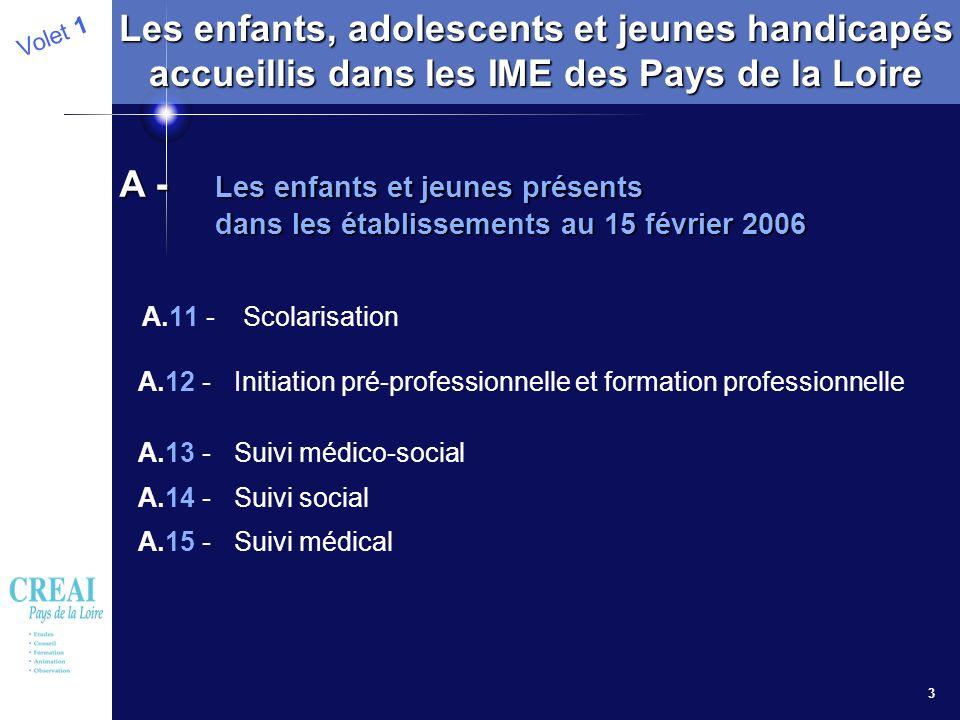 Les enfants, adolescents et jeunes handicapés accueillis dans les IME des Pays de la Loire