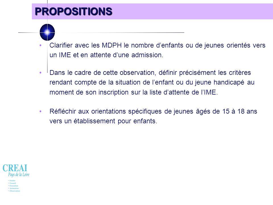 PROPOSITIONS • Clarifier avec les MDPH le nombre d'enfants ou de jeunes orientés vers un IME et en attente d'une admission.