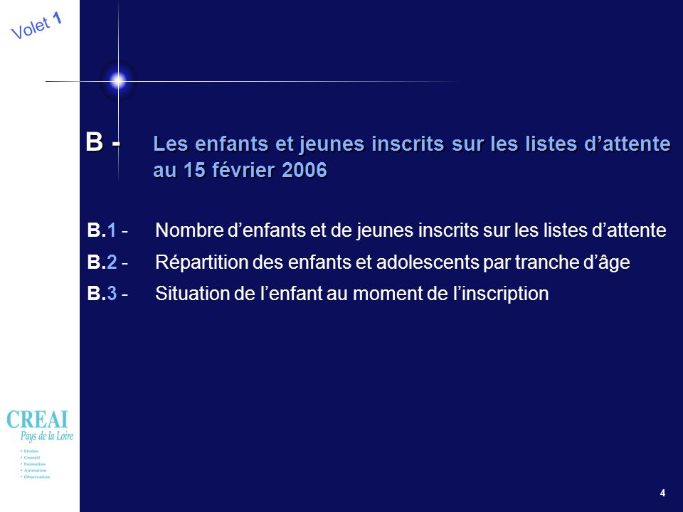 Volet 1 B - Les enfants et jeunes inscrits sur les listes d'attente au 15 février 2006.