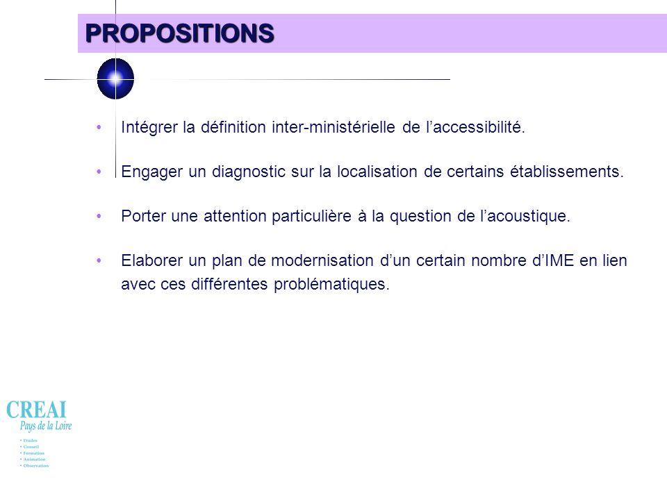 PROPOSITIONS • Intégrer la définition inter-ministérielle de l'accessibilité.