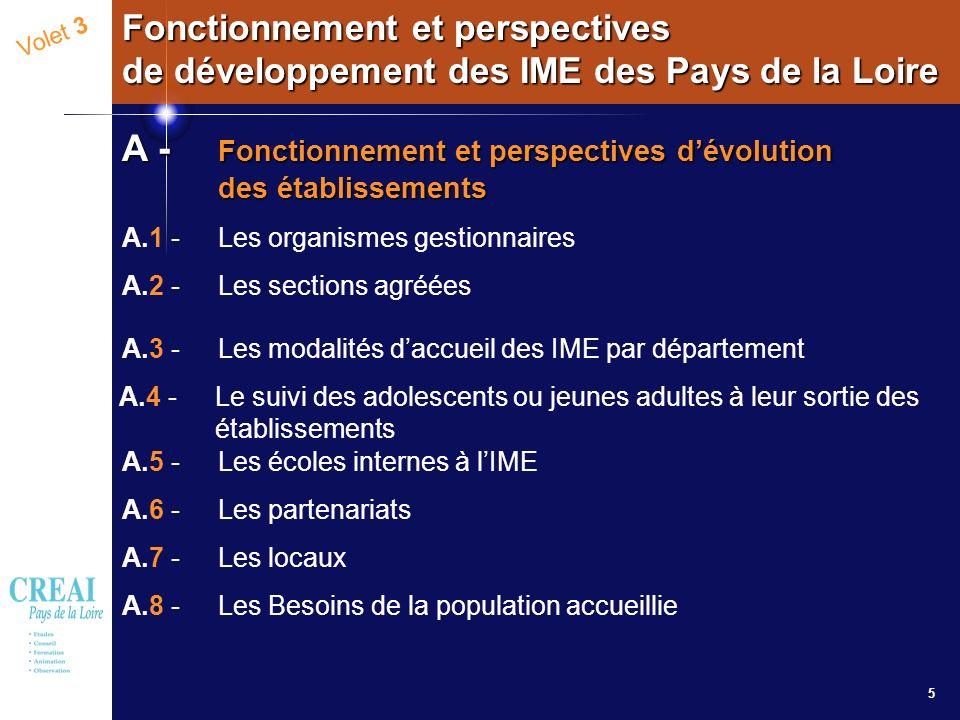A - Fonctionnement et perspectives d'évolution des établissements