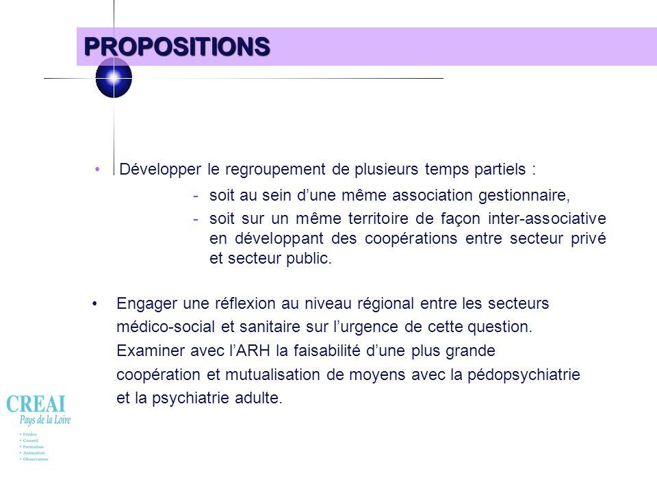 PROPOSITIONS • Développer le regroupement de plusieurs temps partiels : soit au sein d'une même association gestionnaire,