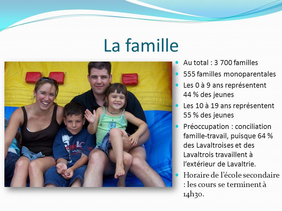 La famille Au total : 3 700 familles 555 familles monoparentales