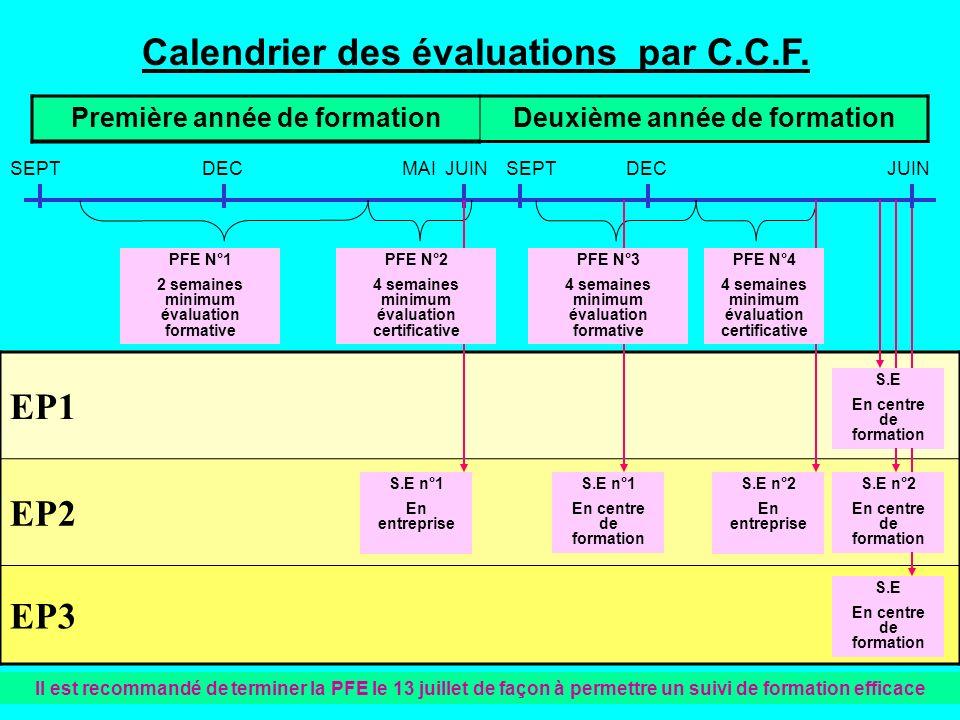 Calendrier des évaluations par C.C.F.