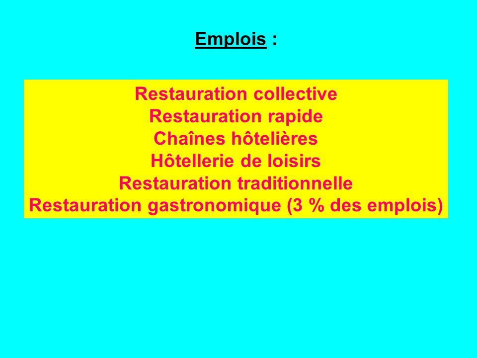 Cap cuisine arr t de modification du ppt video online for Emploi agent restauration collective